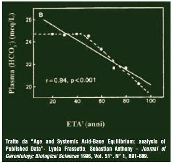 niveles normales del acido urico en sangre infusion laurel acido urico sintomas del acido urico alto yahoo